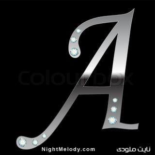 عکس های زیبا حروف انگلیسی