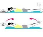 تقویت عضلات پشت بانوان - سوپرومن (Superwoman)